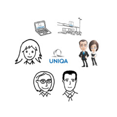 Uniqa Animation