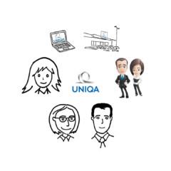 Uniqa Animation